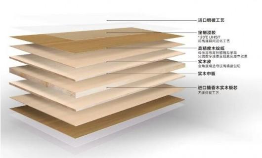 空与间高端定制:权威检测 印尼实木 品质保证